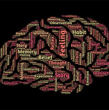 brain shape made up of words