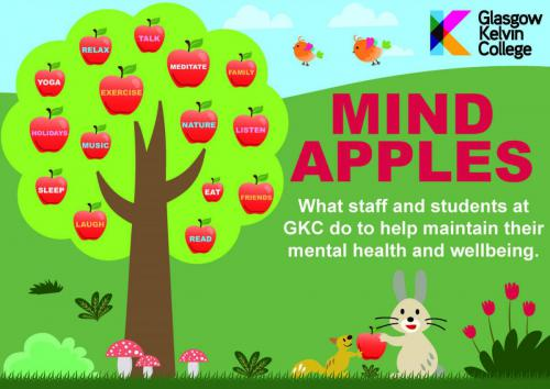 Mind Apples Poster